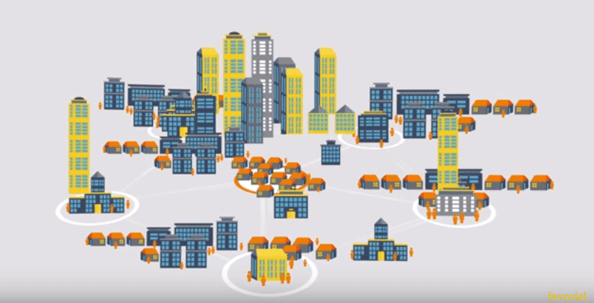 innovación urbana o urban innovation en Ferrovial